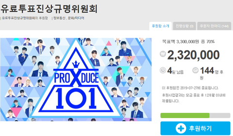 PRODUCE X 101, The current status of the cloud funding of the